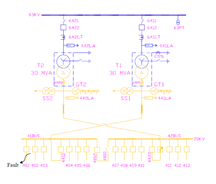 تجربیات عملی درتنظیمات رله های حفاظتی شبکه های انتقال و فوق توزیع | ساعت مچی